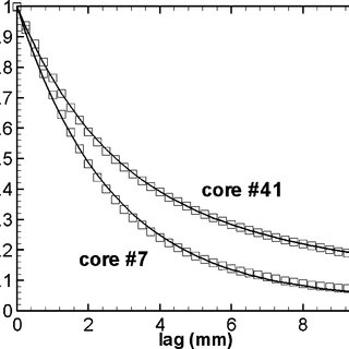 Relative energy in the 350–370 kHz band as a function of