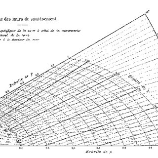 (PDF) An invitation to web geometry. From Abel's addition