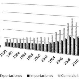 (PDF) La comercialización internacional de servicios en el
