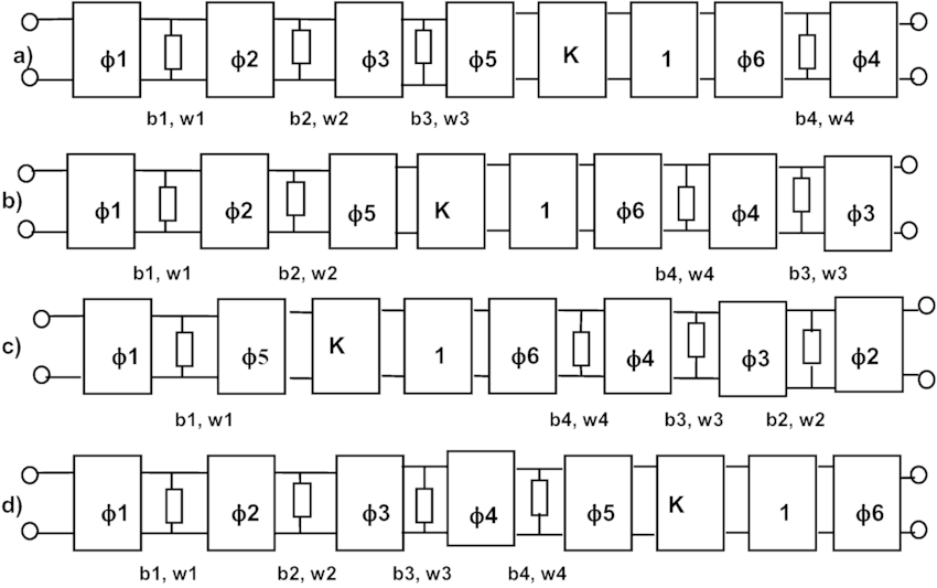 Circuit element values for four different implementations