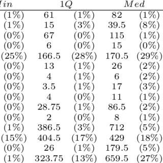 (PDF) Lazy Multi-label Learning Algorithms Based on