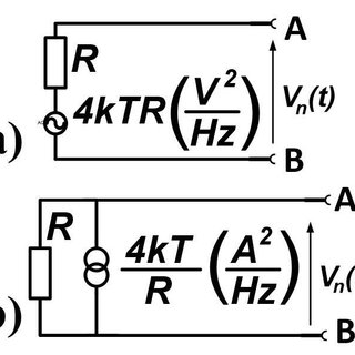 (PDF) A quantum model for voltage noise: Theory and