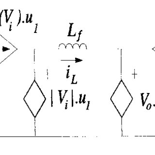 Line-current distortion when the condition (34) is not
