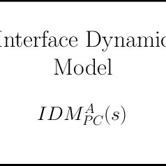 (PDF) Linear Dynamic Modeling of Spacecraft with Open