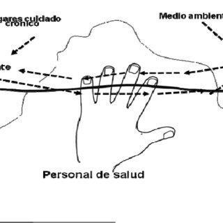 (PDF) Manual técnico de referencia para higiene de manos