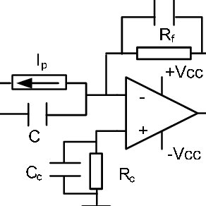 Transimpedance amplifier to condition the I p signal