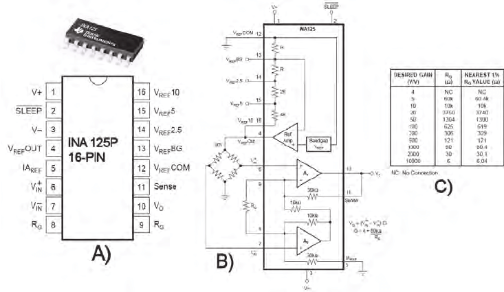 A) Texas Instruments INA125 instrumentation amplifier