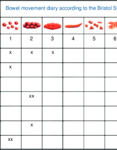 Bowel movement frequency diary according to the bristol stool scale download scientific diagram also rh researchgate