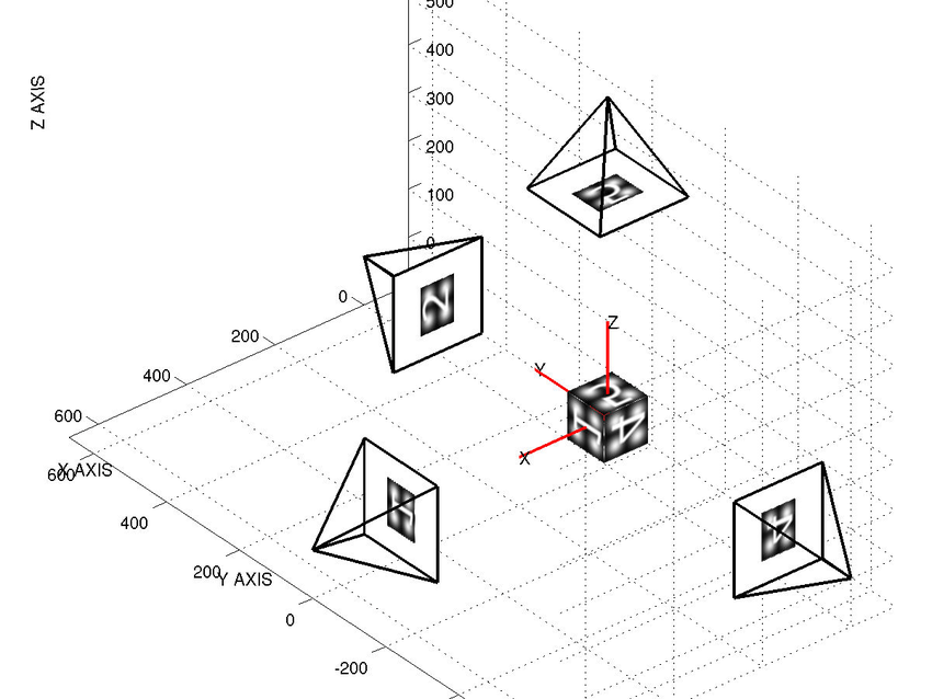 (a) Example of virtual cameras around the object. Each