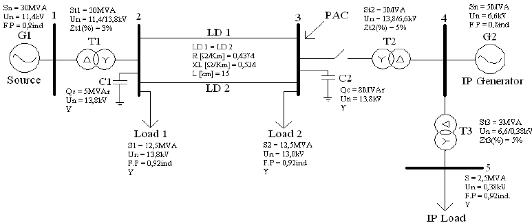 Single line diagram for the electrical system in the case