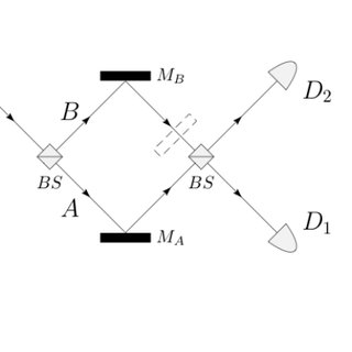 (PDF) Some Examples of Contextuality in Physics