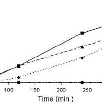 (PDF) Novel phacB-Encoded Cytochrome P450 Monooxygenase