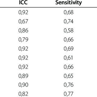 Non-uniform illumination correction examples. This figure