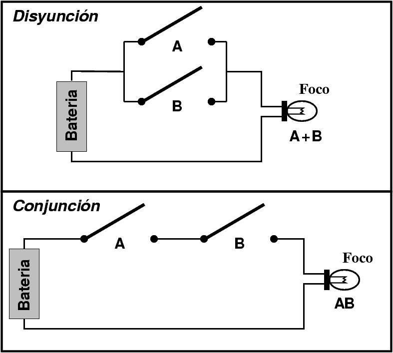 Figura 7.5: Circuitos eléctricos para calcular la