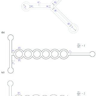 (PDF) Xurography as a Rapid Fabrication Alternative for