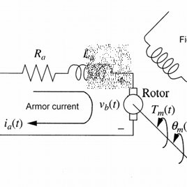 (PDF) Mathematical Model of a Linear Electric Actuator