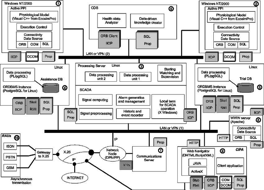 Block diagram of the VCRS pilot model. With the exception