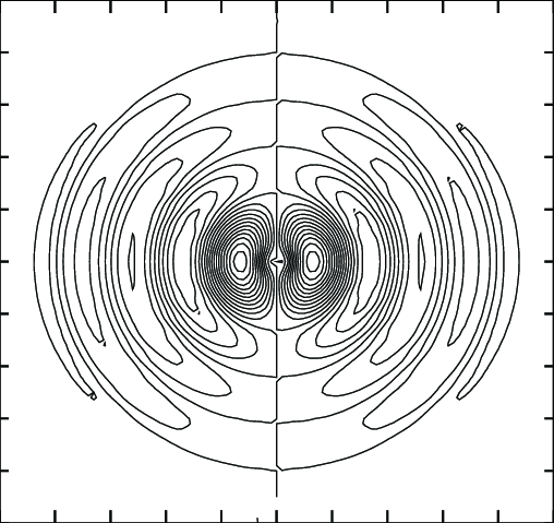 Lines of equal intensity of the magnetic field produced by