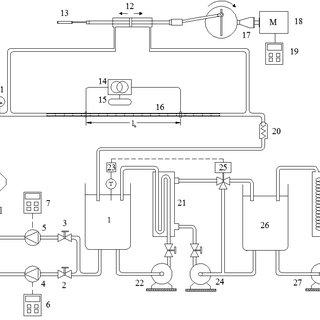 Experimental set-up. (1) reservoir tank; (2,3) valves; (4