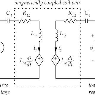 Circuit model for wireless power transfer using