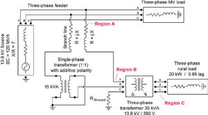 Threeline diagram of the electric distribution system
