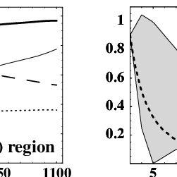 Non-strange quark condensate as a function of temperature