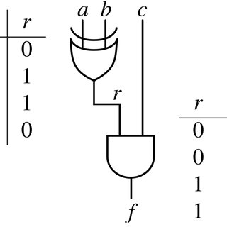 Example of a logic circuit and corresponding truth tables