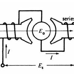 Universal Motor Wiring Diagram Telecaster 3 Download Scientific