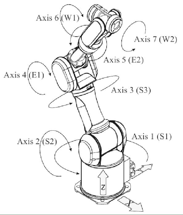Robot Wiring Diagram