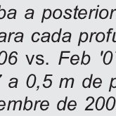 (PDF) Spatial variability in Sarpa salpa herbivory on