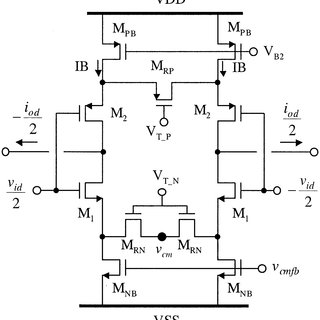 Sections of the seventh-order linear phase filter