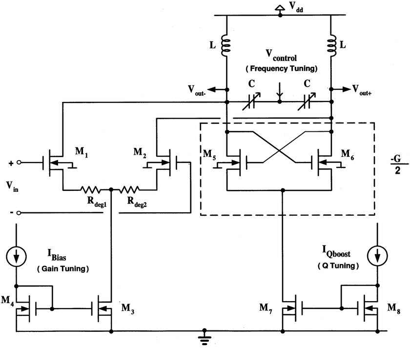 Synchronous Pulse Generator Circuit Wiring Diagram For