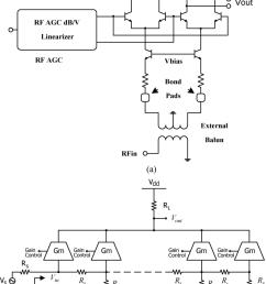 a schematic of variable g based rfvga b block diagram [ 850 x 1130 Pixel ]