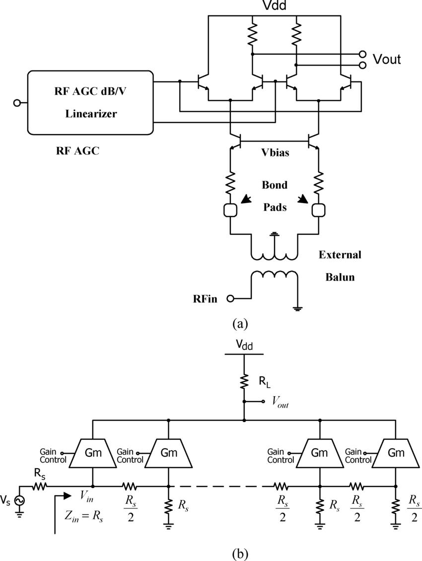 medium resolution of  a schematic of variable g based rfvga b block diagram