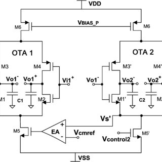 OTA based on (a) a simple nMOS differential pair, and (b