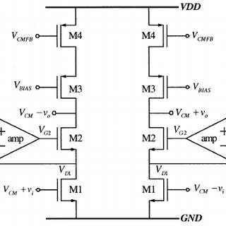 (PDF) A 2Vpp, 80–200MHz fourth–order continuous–time