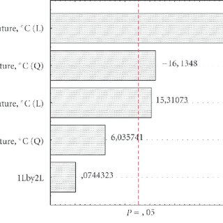 Principle of the planar metal substrate supported SOFC