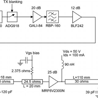 rf transmitter and receiver block diagram 2002 lincoln town car air suspension of the fm cw analog pulse compression only matching networks