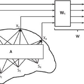 (PDF) EEG artifact removal