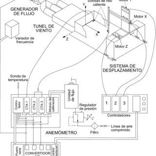Esquema de la instalación de un inductor y su plenum