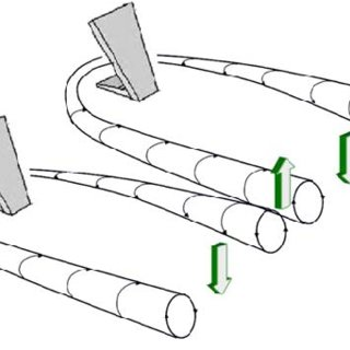 PIV set-up used for measurements in transversal planes (x