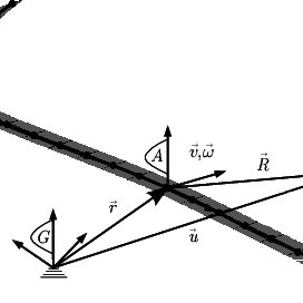 Trajectory of the origin of the body-fixed frame for the