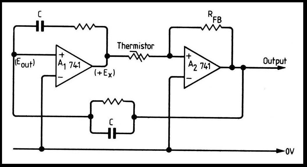 Wien oscillator: Is automatic gain control the best (the
