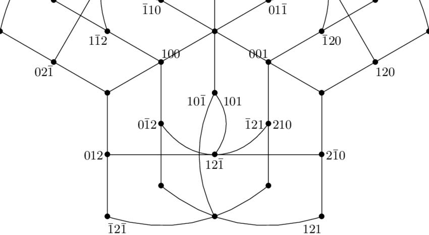 'Almost' dual diagram of a quantum logic in a 3