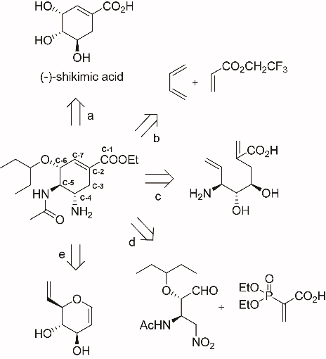 Scheme 16. Retrosynthetic analysis of the synthesis routes