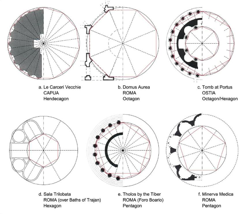 Central plan Roman buildings. Key geometrical scheme