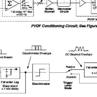 (PDF) The Interactive Balloon: Sensing, Actuation and