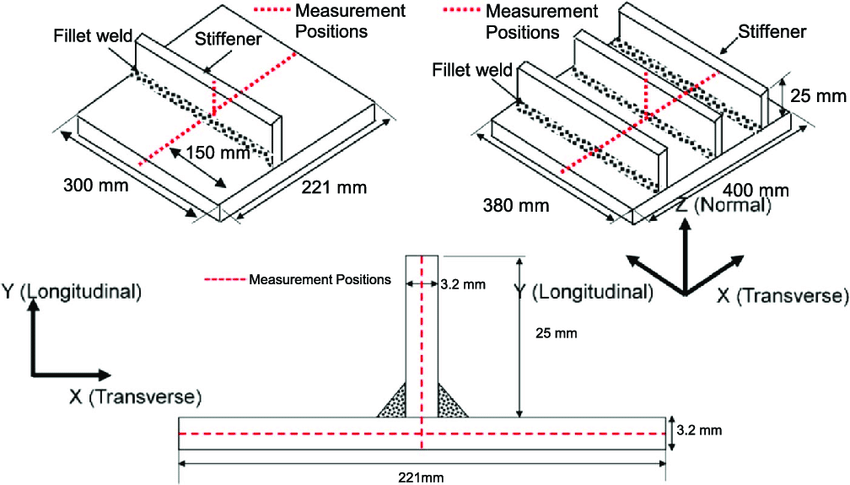 Residual stress measurement positions for T-joint fillet