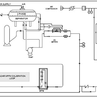 (PDF) Determination of Multiphase Flow Meter Reliability