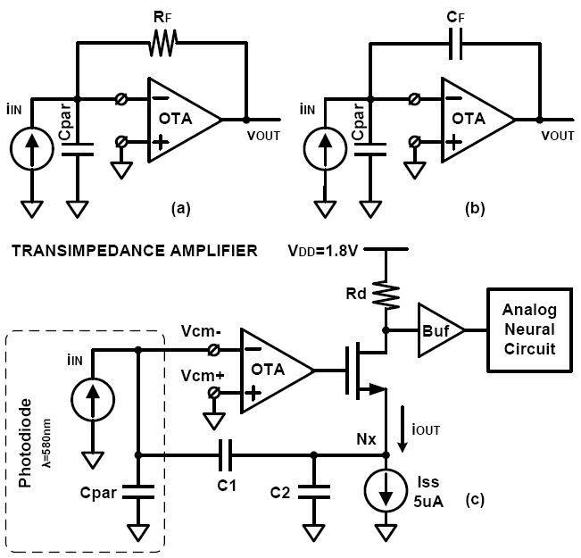 (a) Resistive feedback TIA; (b) Capacitive feedback TIA